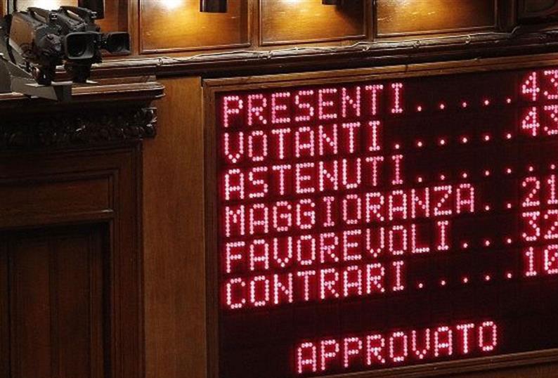 PA: si della Camera al Dl Concretezza, la norma passa al Senato
