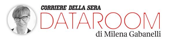 Intervento di Grasselli su Dataroom del Corriere.it – Alimenti proibiti e farmaci contraffatti: cosa arriva in Italia